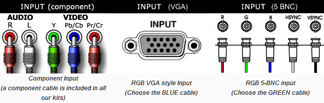 how to connect elgato hd to component input
